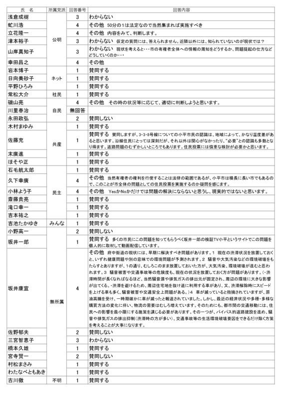 110424shigisen_blog_new4.jpg