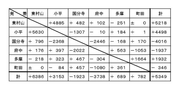 338-6shikan.jpg