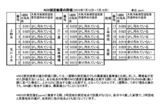 338NO2-100712(2).jpg